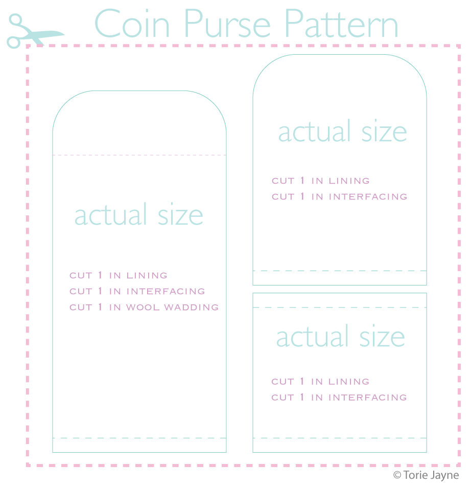 Free Coin Purse Pattern Download